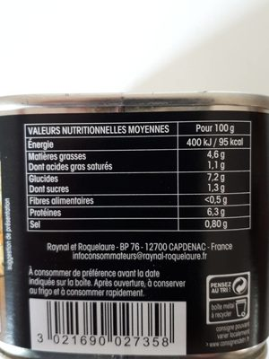 Émincés de poulet - Nutrition facts - fr