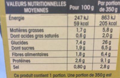Ma soupe repas «potee à l'auvergnate - Nutrition facts - fr