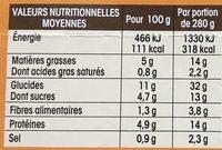 Ma Salade Repas Dijonnaise - Nutrition facts - fr