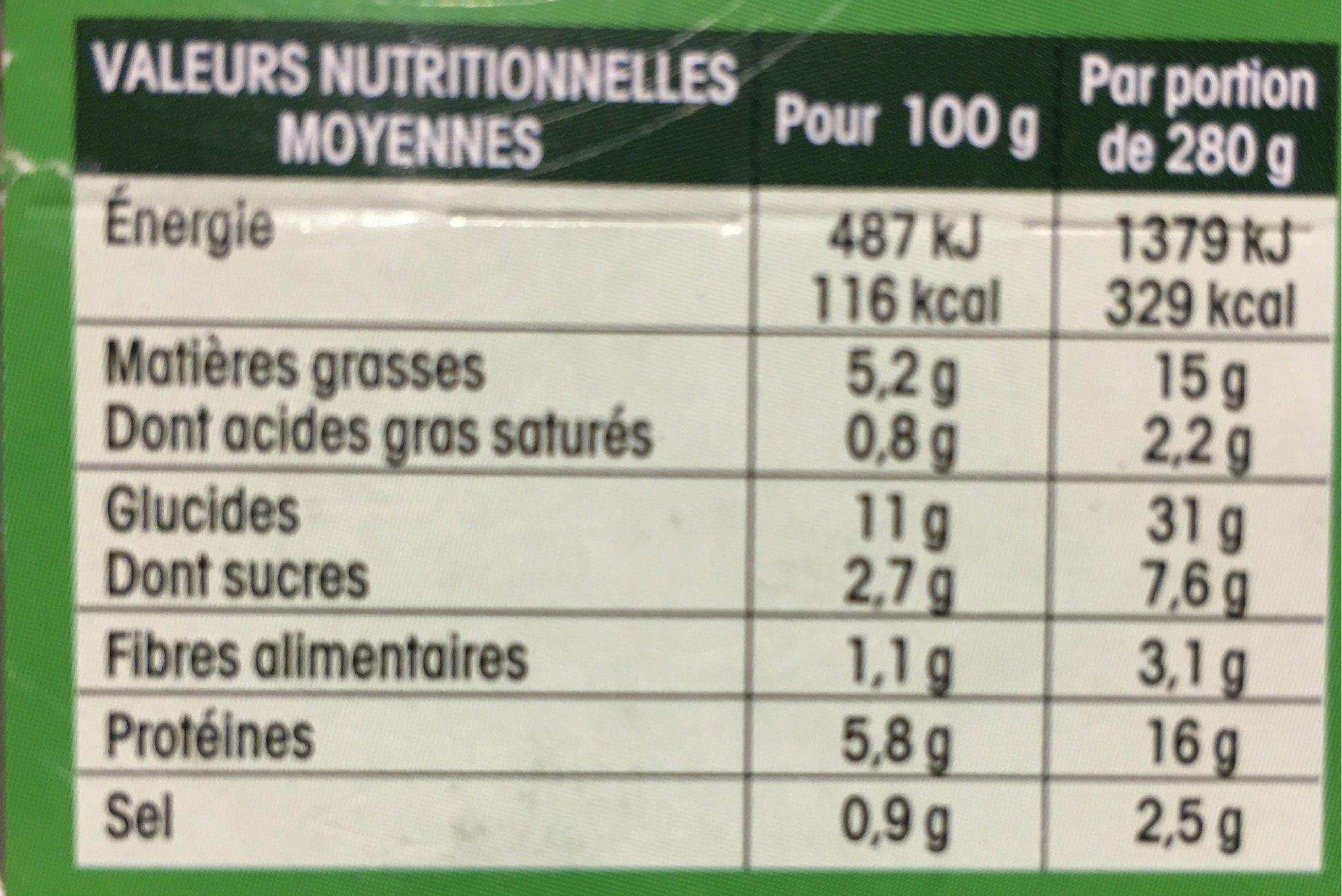 Ma salade repas Provençale - Nutrition facts - fr