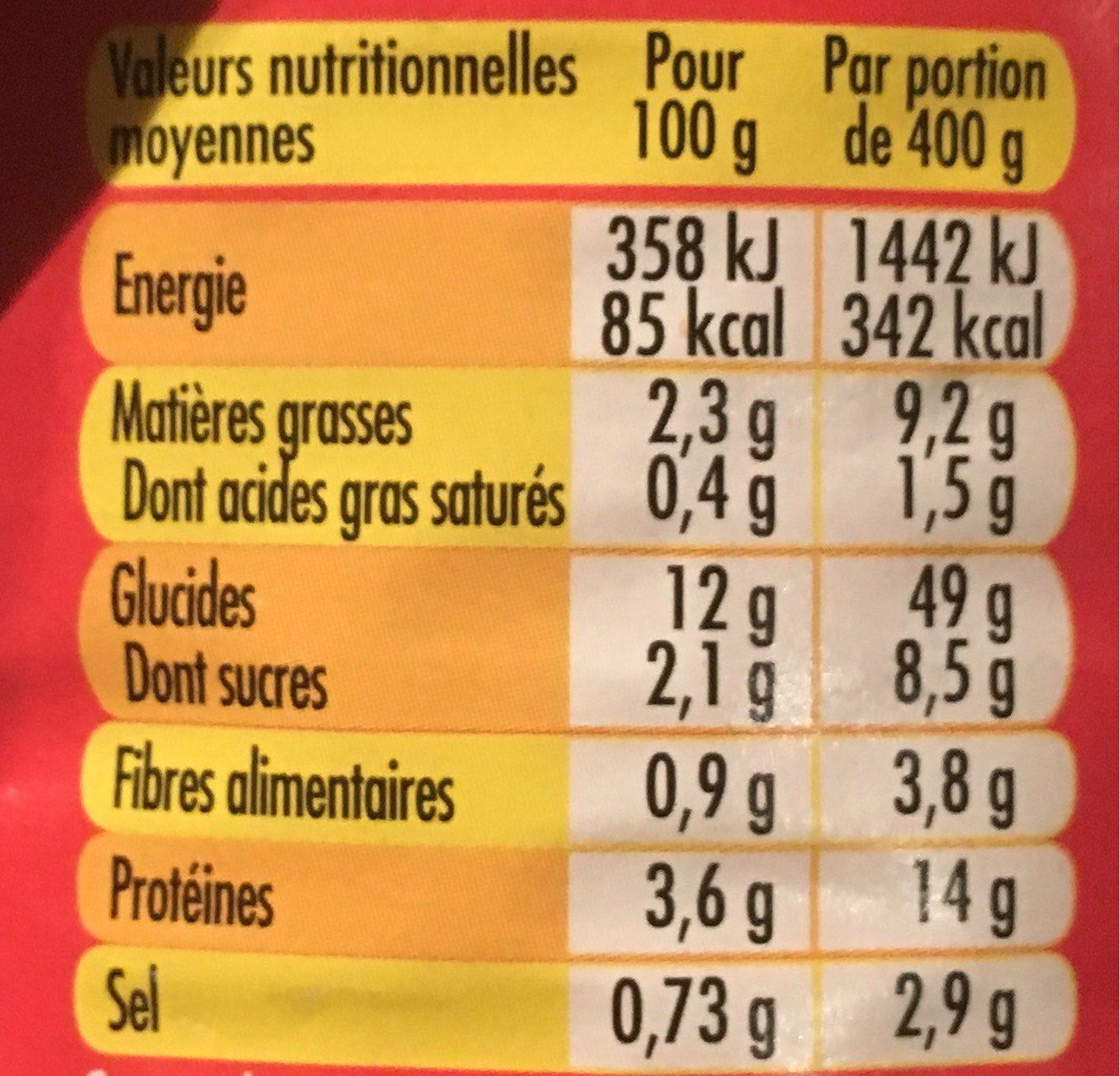 Ravioli Poulet Rôti - Voedingswaarden - fr