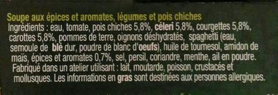 Chorba - Ingrédients - fr
