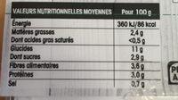 Purée de Haricots blancs, butternut & carottes - Nutrition facts - fr