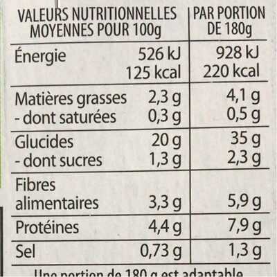 Quinoa cuisiné - Nutrition facts - fr