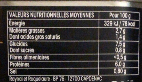 Blanquette de veau à la crème - Informations nutritionnelles - fr