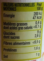 Ma sauce tomate bio - Nutrition facts - fr