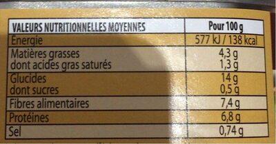 Lentilles cuisinées à la graisse de canard - Nutrition facts - fr