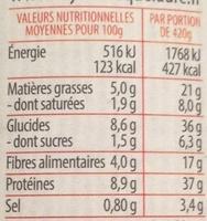 Cassoulet Toulousain, cuisiné à la graisse d'oie - Nutrition facts - fr