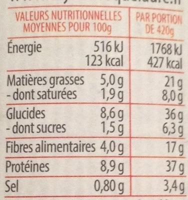 Cassoulet Toulousain Cuisiné à la Graisse d'Oie - Voedingswaarden - fr