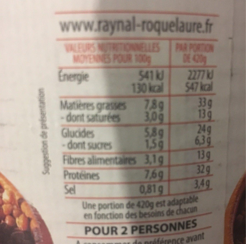 Saucisses de Toulouse - Lentilles cuisinées - Nutrition facts - fr
