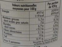 Petit Salé et Lentilles Cuisinées au Porc du Sud-Ouest - Nutrition facts - fr