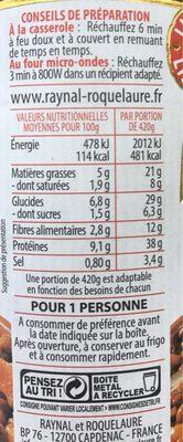 Petit salé à l'Auvergnate et lentilles cuisinées RAYNAL ET ROQUELAURE,420g - Nutrition facts - fr