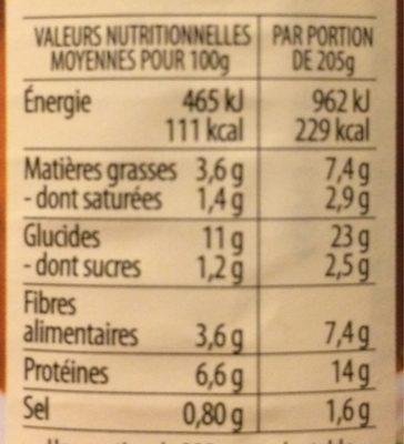Lentilles cuisinées à l'Auvergnate - Informations nutritionnelles - fr