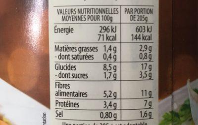 Flageolets Cuisinés à l'Auvergnate - Nutrition facts - fr