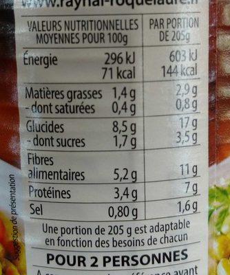 Flageolets cuisinés à l'Auvergnat - Nutrition facts