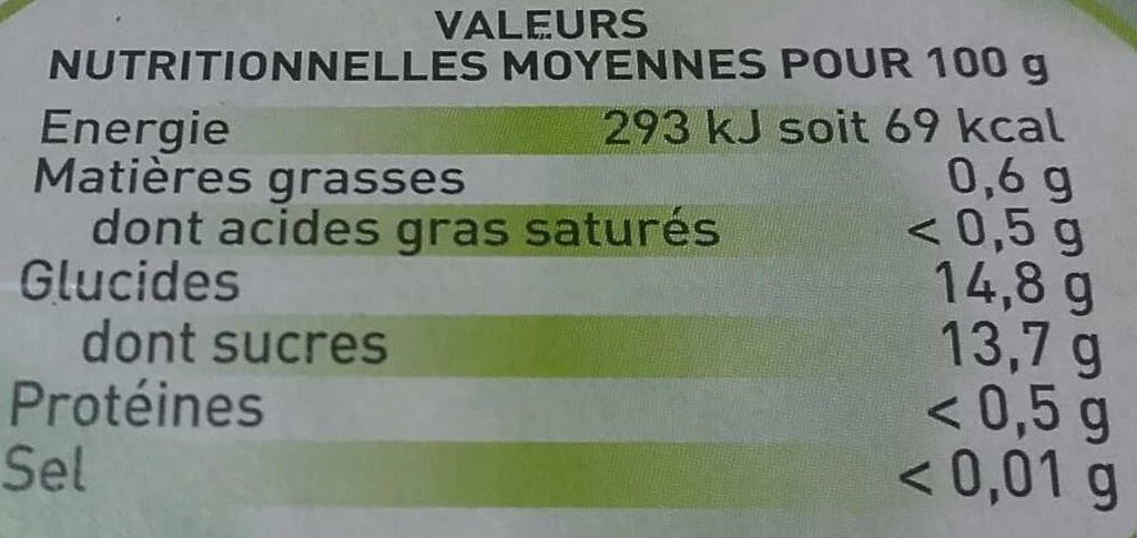 Pomme - Voedingswaarden