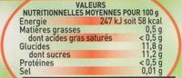 Materne - Pomme Mangue - Voedingswaarden - fr