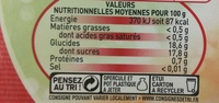 Abricot Intense - Nutrition facts
