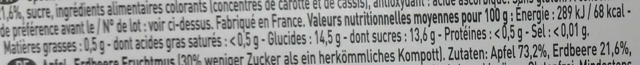 Pomme Fraise - Voedingswaarden