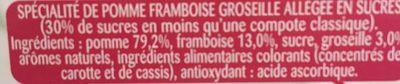 Pomme Framboise Groseille - Ingredients