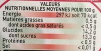 Pomme Framboise Groseille - Nutrition facts