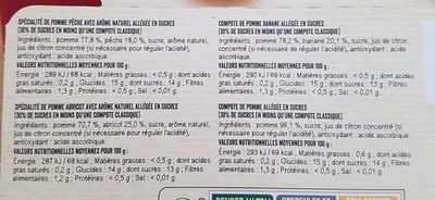 MATERNE Pomme/Pomme Abricot/Pomme Banane/Pomme Pêche 16x100g - Informations nutritionnelles - fr