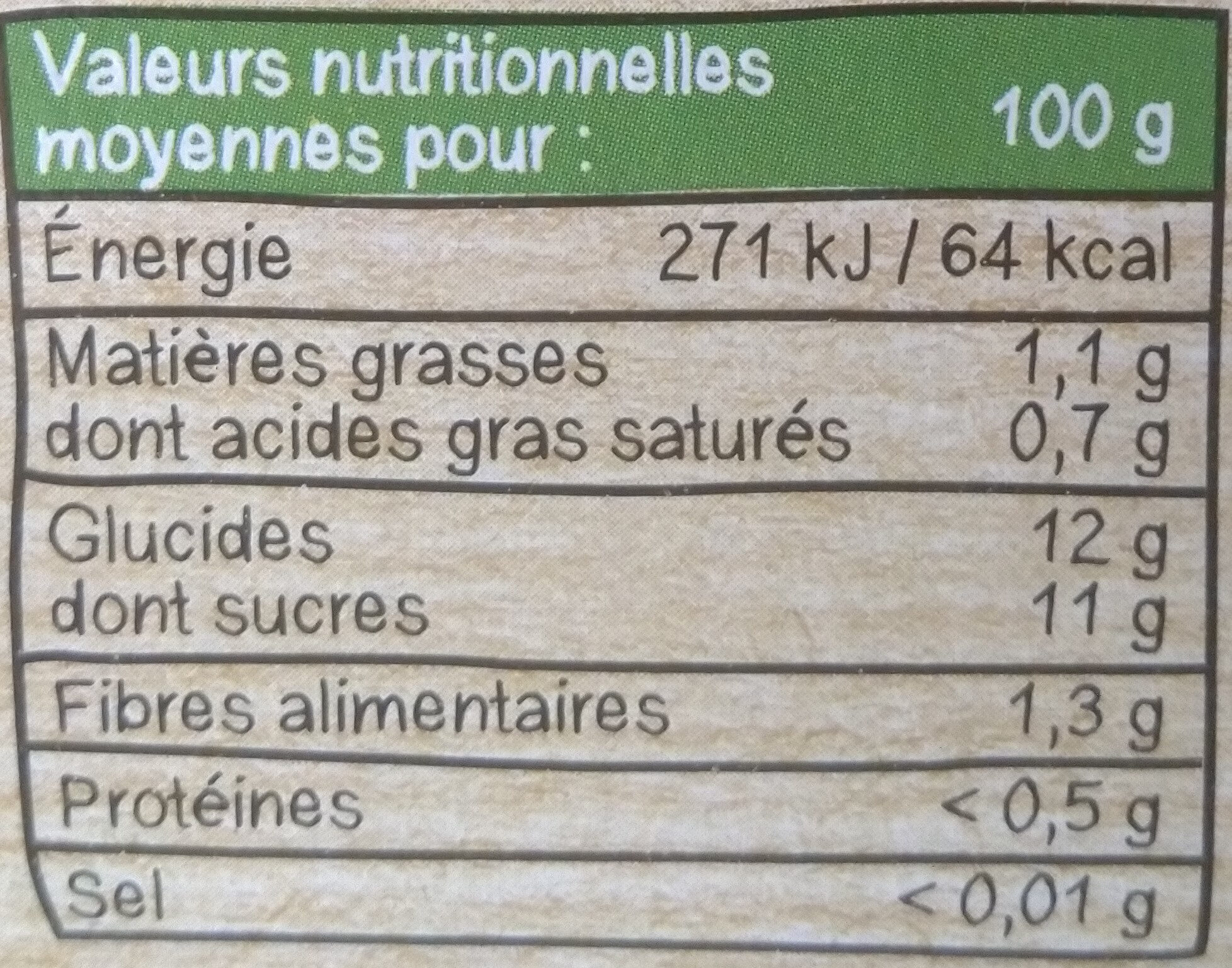 Compote Pomme Banane coco Bio - Informations nutritionnelles