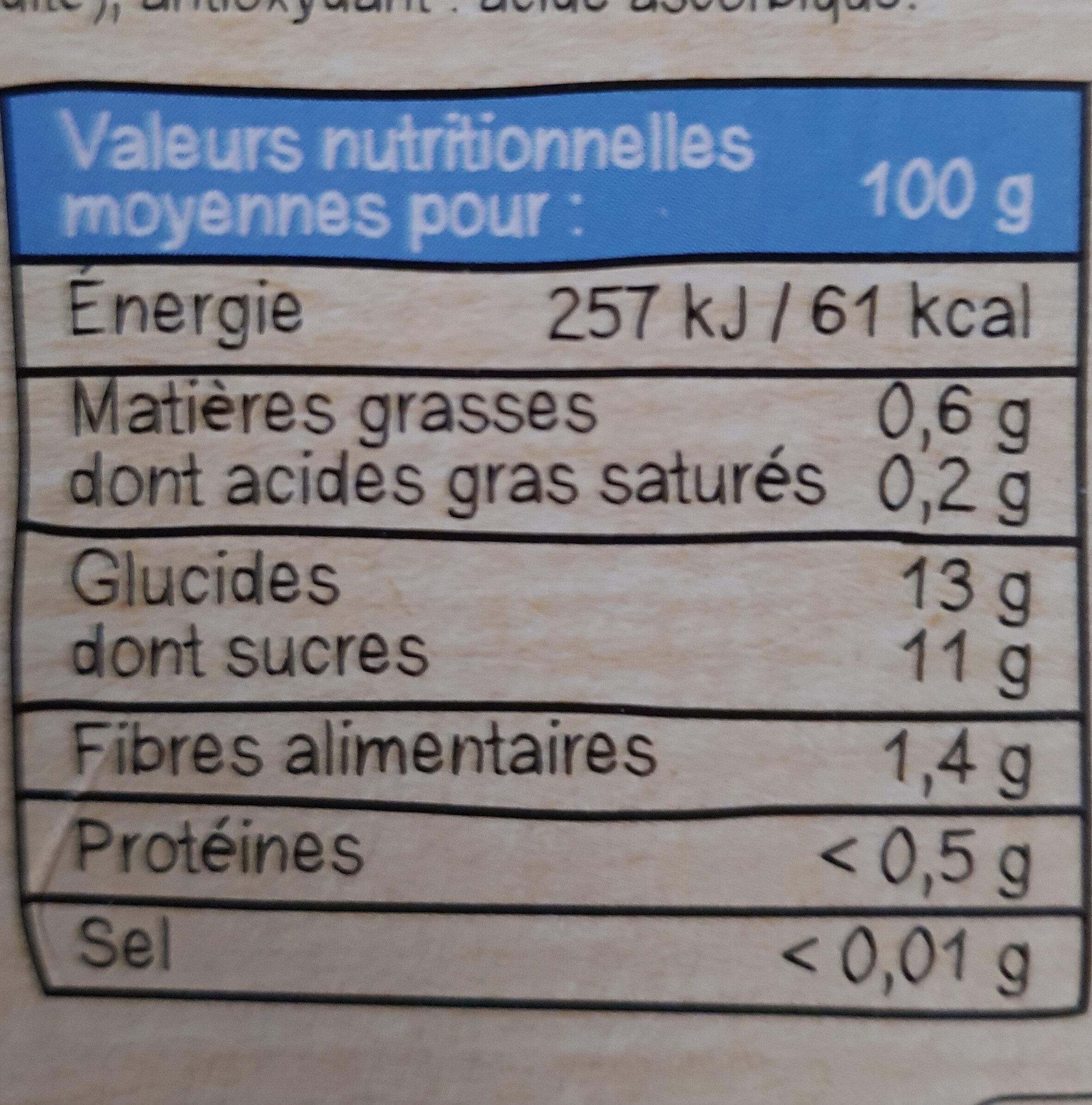 Pomme framboise sans sucres ajoutés - Informations nutritionnelles