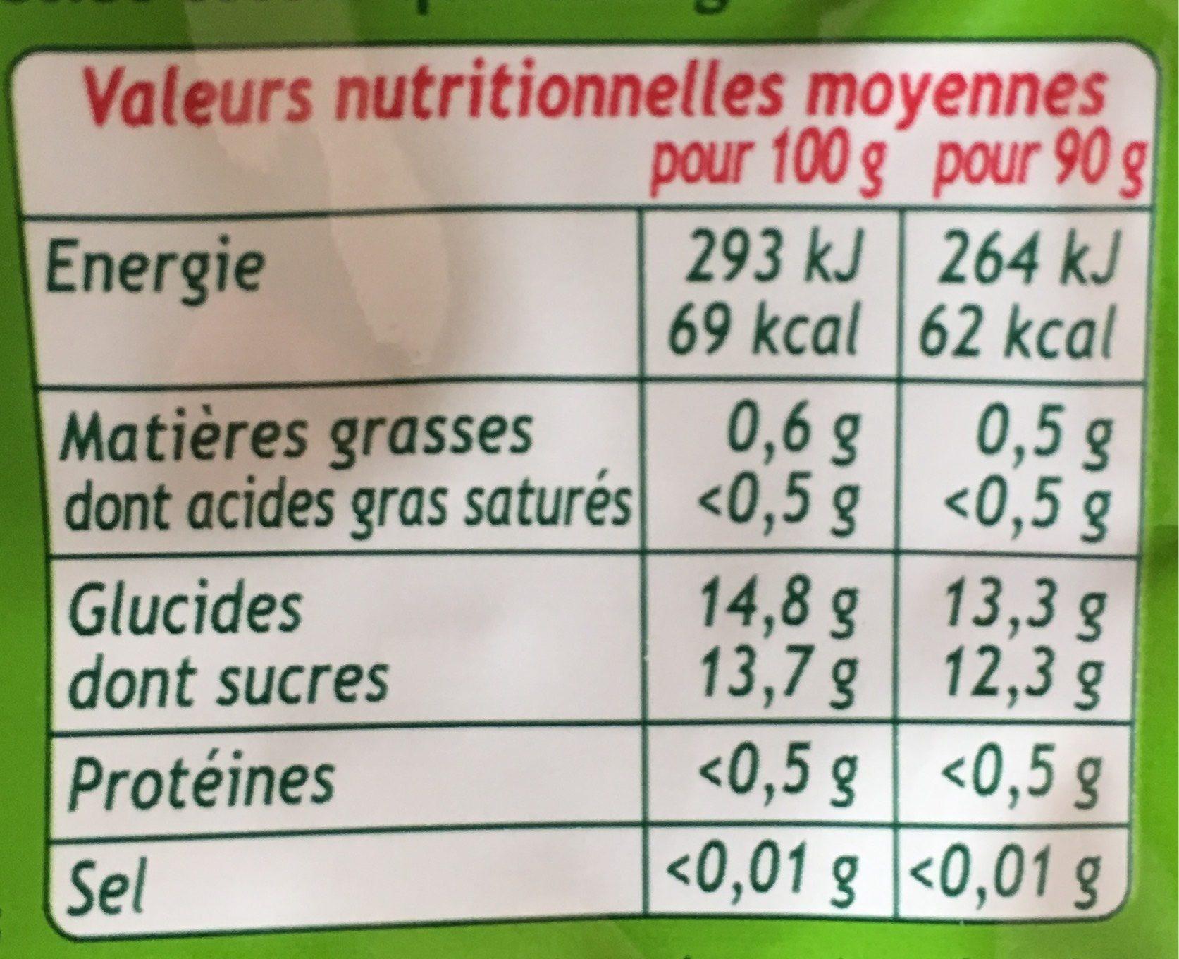 Pom'Potes Pomme - Informations nutritionnelles