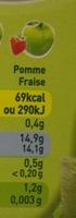 Pom' Potes Pommes Fraises - Voedingswaarden