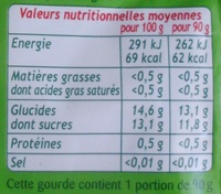 Pomme Banane 90 g - Información nutricional