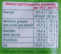 Pomme Banane 90 g - Informations nutritionnelles