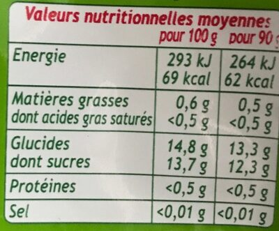 Pomme Banane 90 g - Nutrition facts - fr