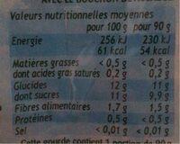Pom'Potes (Pomme/Framboise) - Nutrition facts - fr