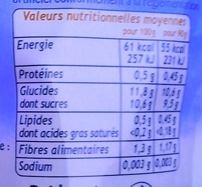 Pom'potes - Nutrition facts - fr