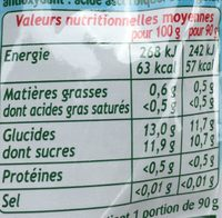 Pom'Potes Pomme Mirabelle - Nutrition facts