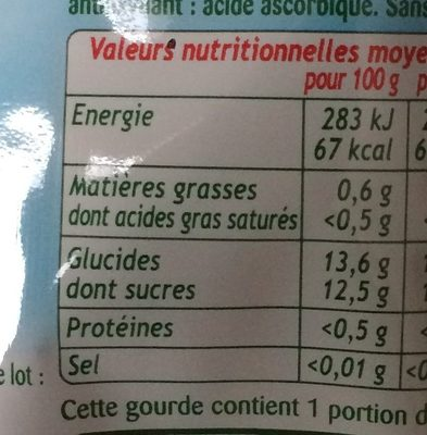 Pom'Potes (Reine-Claude) - Nutrition facts