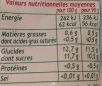 Pom'Potes Pomme Ananas - Informations nutritionnelles - fr