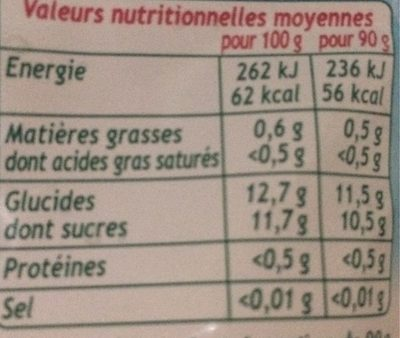 Pom'Potes Pomme Ananas - Informations nutritionnelles