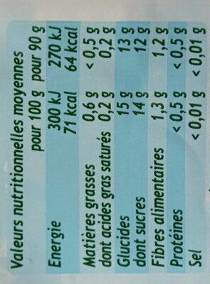 Pom'pots - Informations nutritionnelles - fr