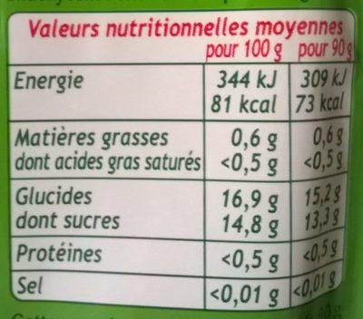 Pom'potes pomme châtaigne - Informations nutritionnelles