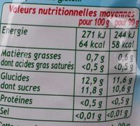 Pom' potes 5 fruits - Informations nutritionnelles