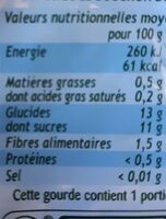 Pom potes sans sucres ajoutés 5 fruits - Informations nutritionnelles - fr