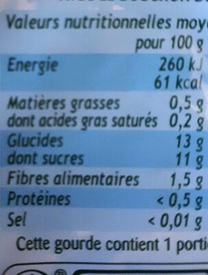 Pom potes sans sucres ajoutés 5 fruits - Voedingswaarden