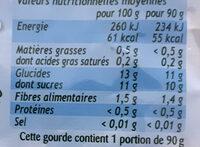 Pom'Potes 5 fruits sans sucres ajoutés - Valori nutrizionali - fr