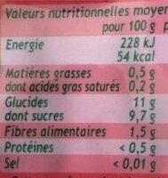 Pom'Potes 5 fruits sans sucres ajoutés - Voedingswaarden - fr
