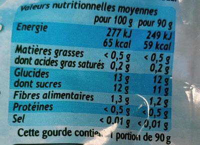 Pom' Potes, Pomme Cerise - Valori nutrizionali