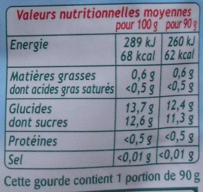 Pom' Potes, Pomme Cerise - Informations nutritionnelles