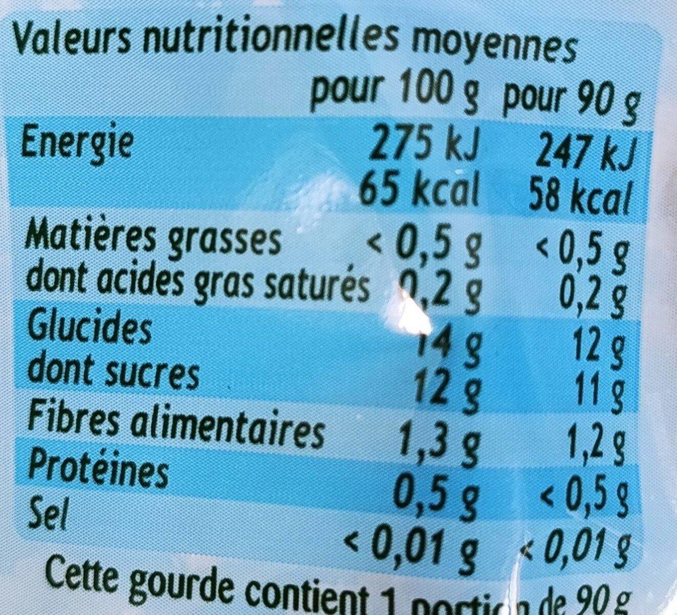 Pom' Potes, Pomme Banane - Nutrition facts - fr