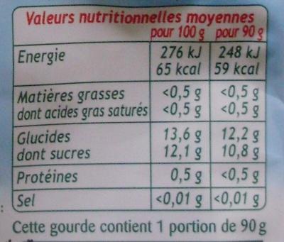 Pom' Potes, Pomme Banane - Informations nutritionnelles